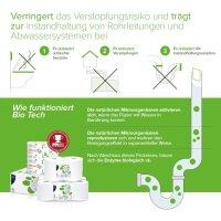 Camping Toilettenpapier 3-lagig Bio Tech Papernet 409045 - 72 Rollen